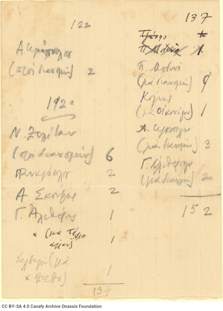 Χειρόγραφος κατάλογος της διανομή της Συλλογής 1909-11, αποτελούμενο�