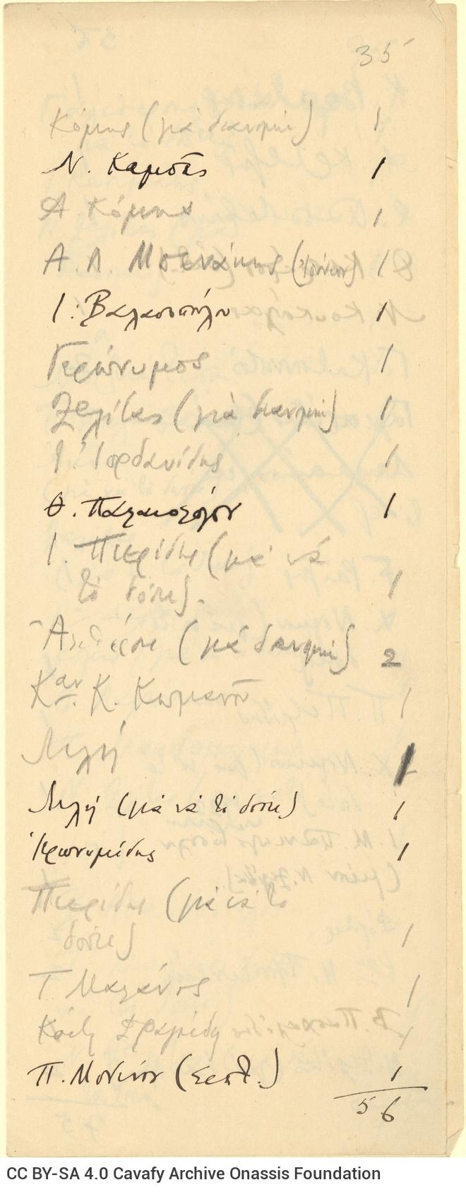 Χειρόγραφος κατάλογος της διανομής της Συλλογής 1915 και εξής, αποτελ�
