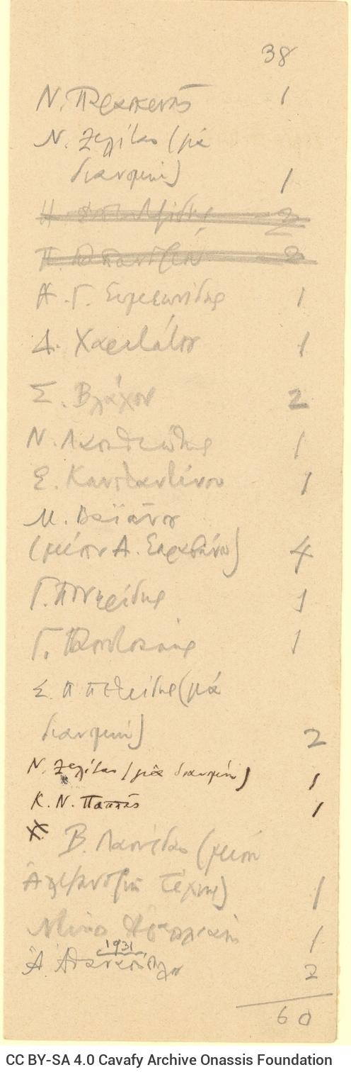 Χειρόγραφος κατάλογος της διανομής του Τεύχους 1919 και εξής, αποτελο�