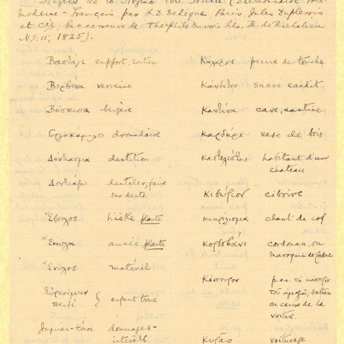 Χειρόγραφο με λέξεις στα ελληνικά και τα γαλλικά, αντλημένες από τ�