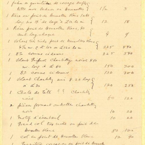 Χειρόγραφος κατάλογος ρούχων και υφασμάτων ένδυσης στη μία όψη φύ�