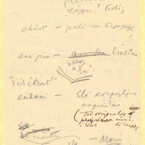 Χειρόγραφες σημειώσεις του Καβάφη στις δύο όψεις φύλλου και στο rect