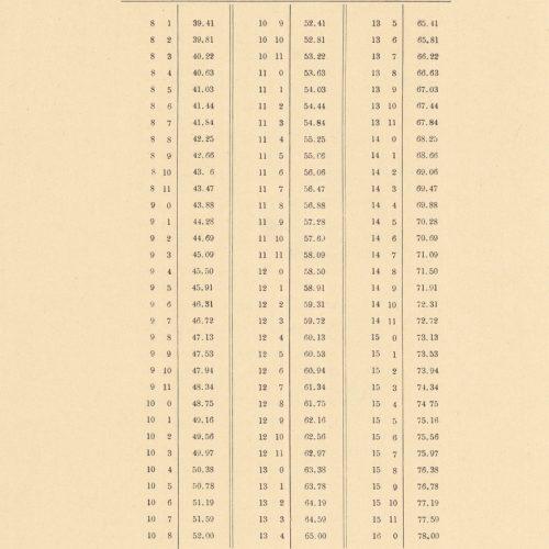 Έντυπο 41 αριθμημένων σελίδων της Αθλητικής Λέσχης Αλεξάνδρειας (Alexan