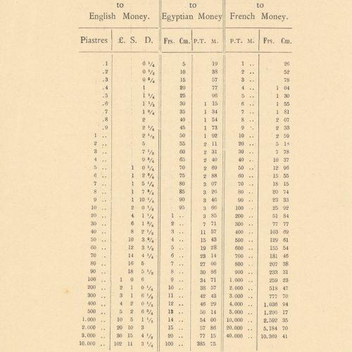 "Alexandria Sporting Club  Club Rules"" – Onassis Cavafy Archive"