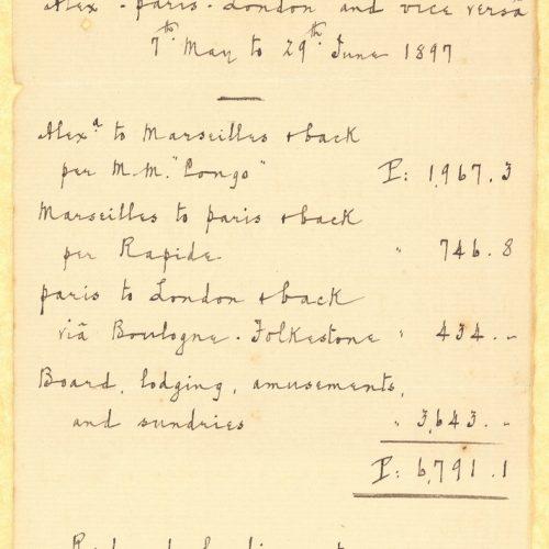 Χειρόγραφο σημείωμα του Τζων Καβάφη με κατάλογο των εξόδων του κατά