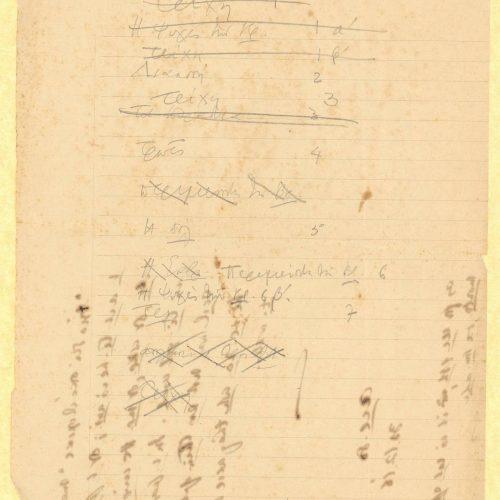 Χειρόγραφες σημειώσεις του Καβάφη στη μία όψη διαγραμμισμένου φύλ