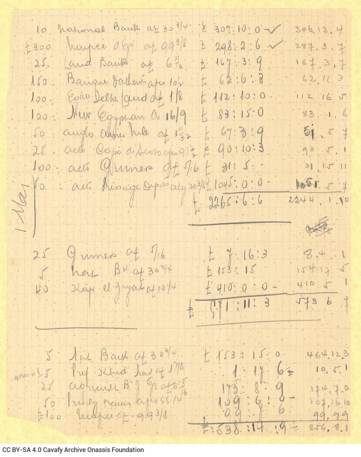 Χειρόγραφος κατάλογος μετοχών, διαφόρων τραπεζών και επιχειρήσεων,